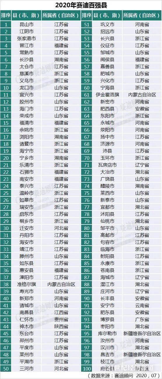 河北各县昌黎2021gdp_河北行政区划的历史沿革