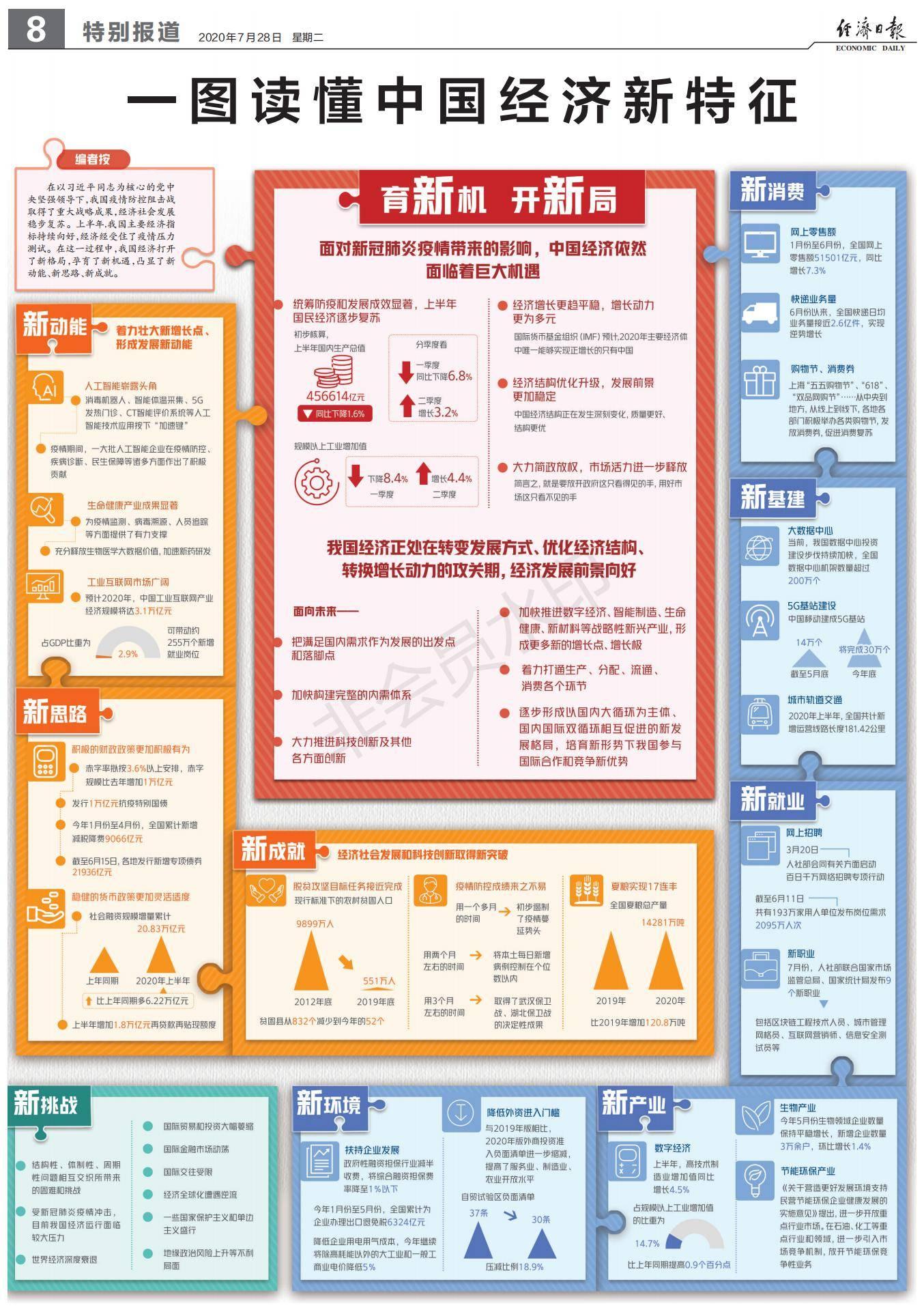 中国1949年经济总量排名多少_2015中国年经济总量