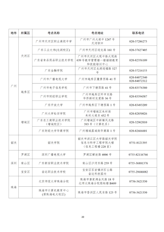 计算机一级成绩查询_【NCRE】报考全国计算机等级考试一定要提前注册!以及考前14天 ...