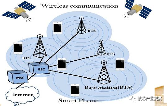 射频PA革新不止,万物互联广袤无限