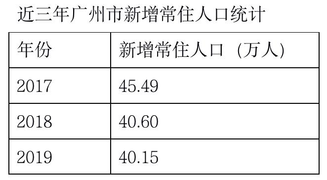 """被王石称为""""野蛮人""""的姚振华,三年来花700多亿""""重仓""""广州"""