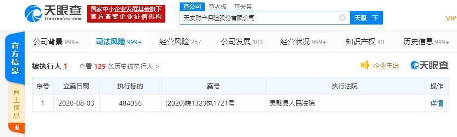 天安财产保险股份有限公司被列为被执行人 执行标的超48万