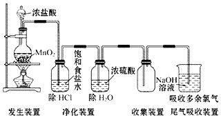 氯霉素滴眼剂的制备的实验原理_氯霉素滴眼液图片