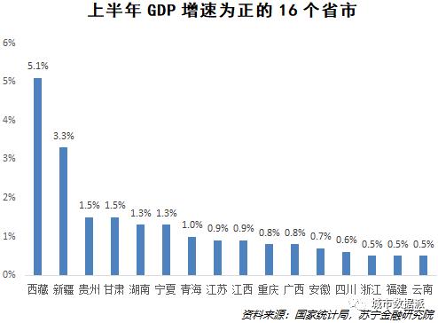 上半年gdp_2020欧盟上半年gdp