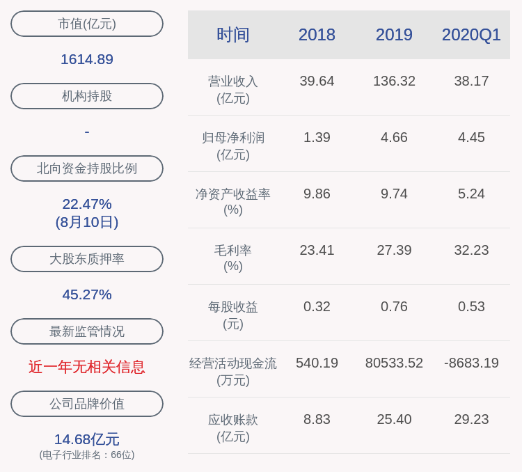 韦尔股份:控股股东虞仁荣解除质押约1250万股