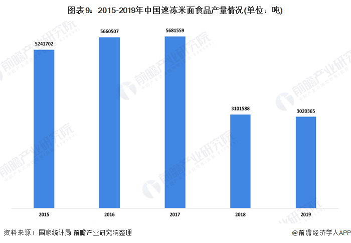 2020年GDP按细分行业_2020上半年深圳GDP增速回升幅度为近20年来最大值(2)