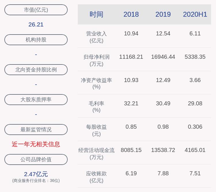 启迪设计(SZ 300500,收盘价:15.02元)8月17日晚间发布半年度业绩报