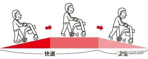 介绍提供步行辅助的手推车产品的设计。