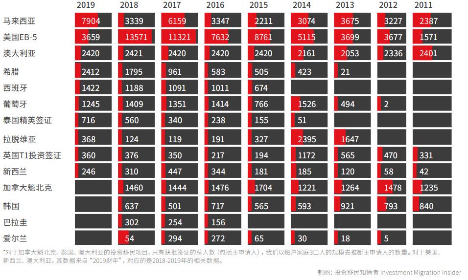 <strong>中国房企对外投资是否归零?还有其他的海外投</strong>