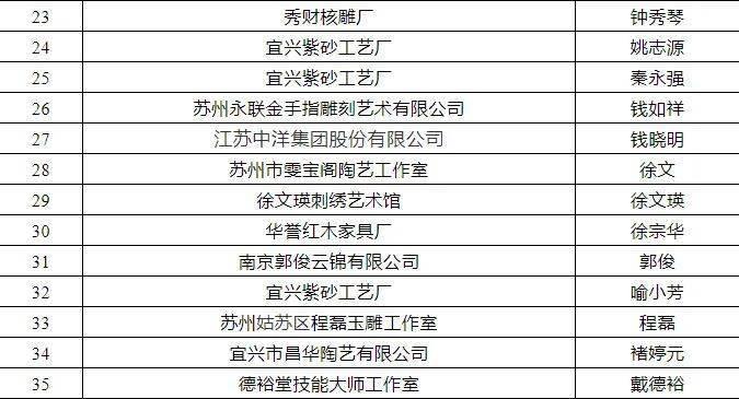 师姓人口_师姓的历史分布