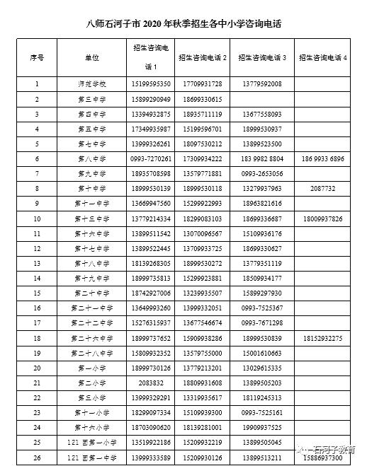 2021年八师石河子GDP_2021年新疆第八师石河子市引进急需紧缺人才引才111人通告