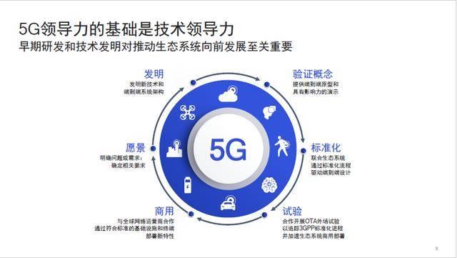 高通骆涛:推动毫米波技术创新,助力释放5G全部潜能