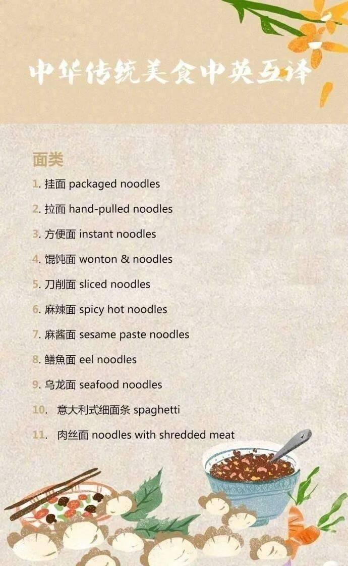 8张图,搞定中华传统美食分类(中英对照)