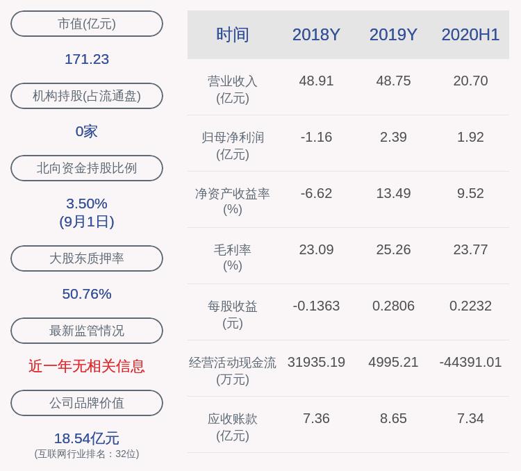 金证股份:杜宣解除质押1368万股