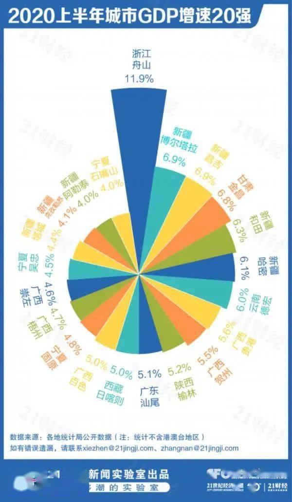 长沙gdp与香港GDp_中国经济闪耀的亮点 深圳