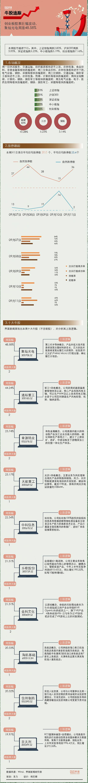 【一周牛股】创业板股票巨幅波动,聚灿光电周涨48.58%