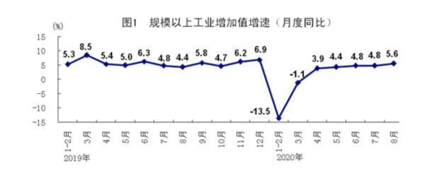 gdp消胀指数_美联储Barkin认为长期消胀力量会调节价格
