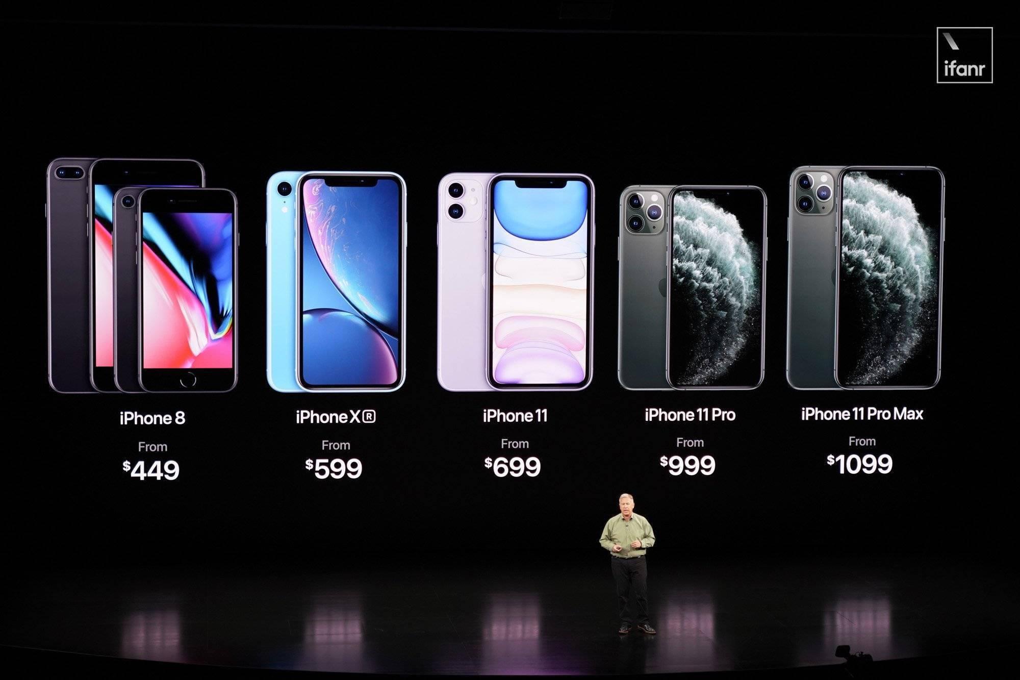 苹果是怎么玩转「性价比」的?
