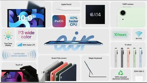 苹果发布会无iPhone 12,转转手机行情:二手市场iPhone11、iPhoneX涨价