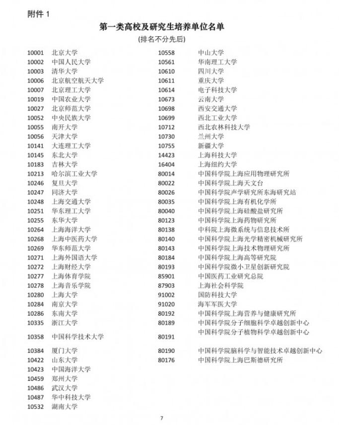 上海新政:在沪四所高校应届毕业生可直接落户
