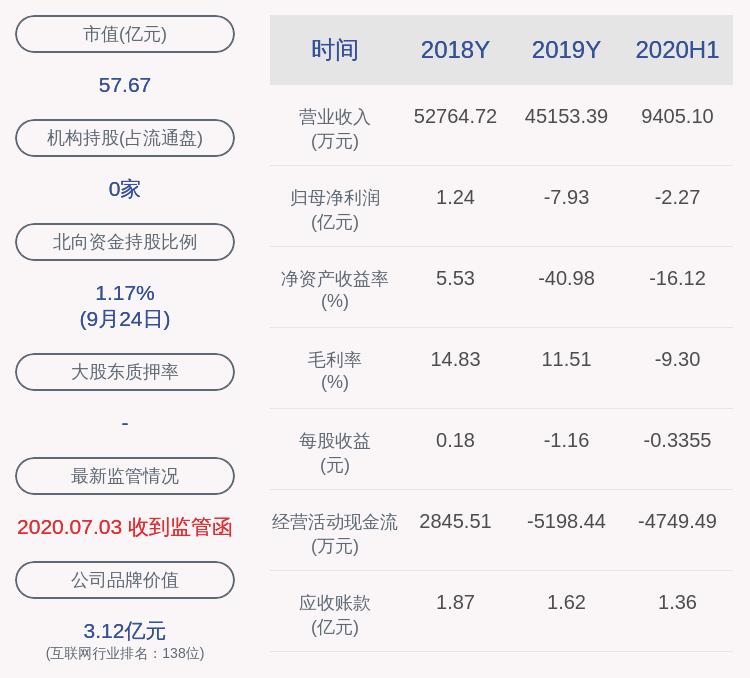 汉鼎宇佑:证券事务代表岳一涛辞职_