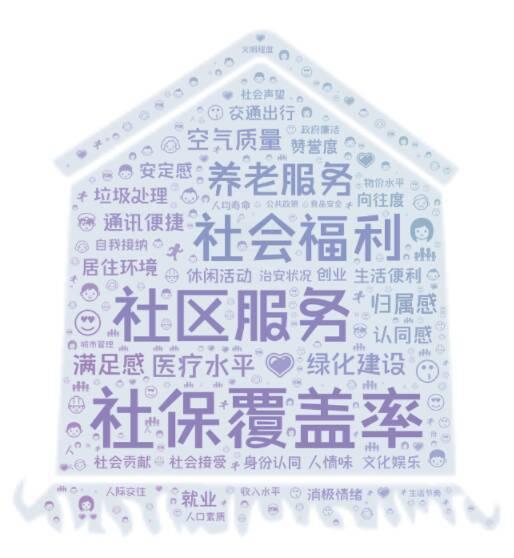 """""""2020中国百强最幸福县市""""揭晓:山东排"""
