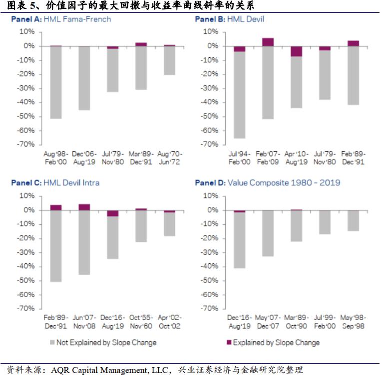 GDP的衡量方法有_温州哪个区最富,哪个区最穷 你一定想不到