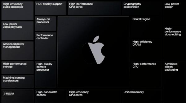 还有惊喜 苹果重磅新品下月发布