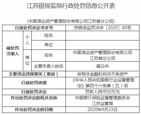 中国信达江苏因非法收购非金融机构不良