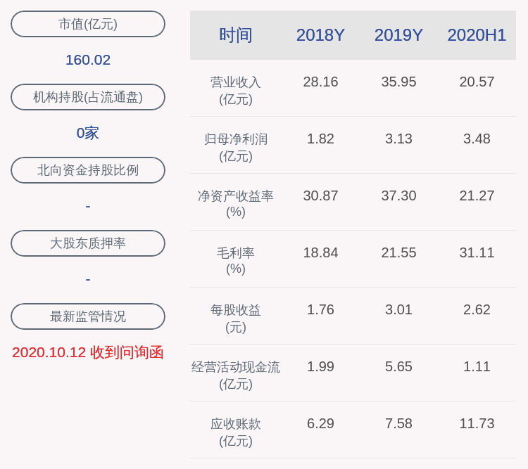玉禾田:预计第三季度净利润1.76亿元~2.07亿元,同比增长70%~100%