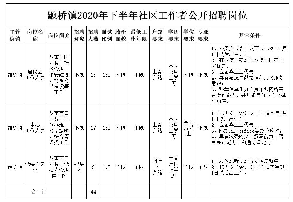 2020年孟海镇有多少人口_孟海镇中学图片(2)