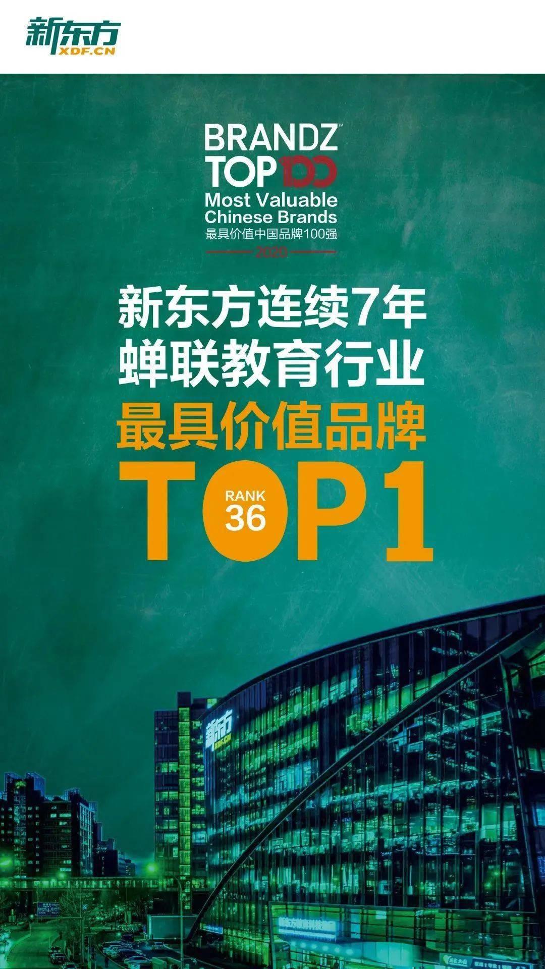 新东方连续七年蝉联教育行业第一名!上榜最具价值中国百强