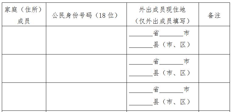 湖南人口普查2020结果_2020人口普查结果