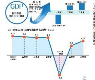 gdp分析_疫情下的gdp分析图