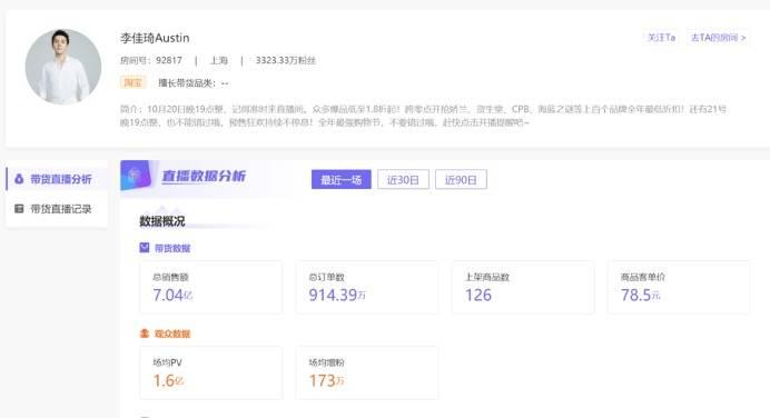 双11揭幕战,李佳琦预售34.5亿薇娅30亿!老罗未参战