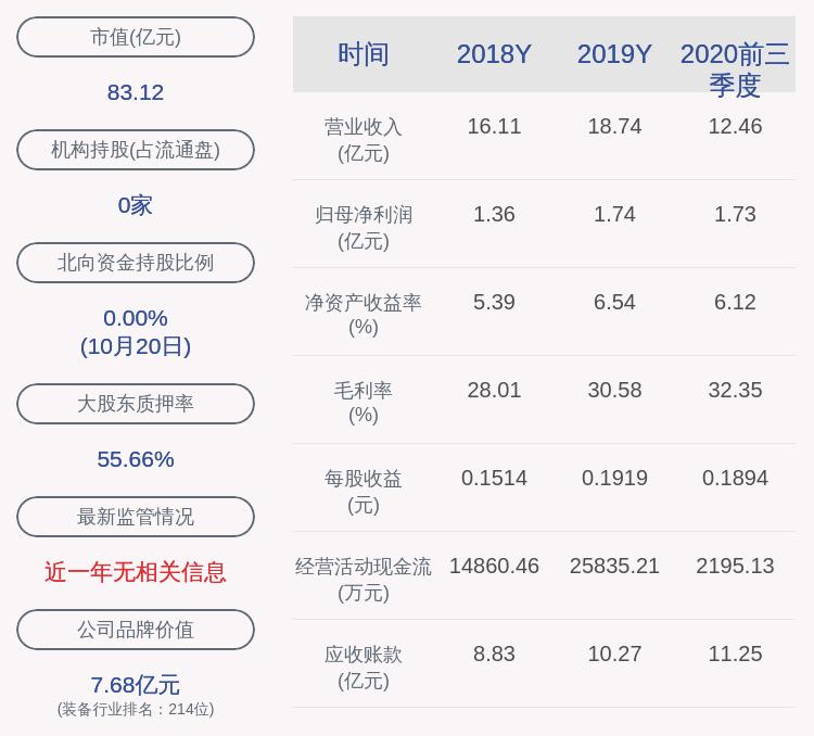 隆华科技:128.7万股激励股票可解除限售,占比0.14%