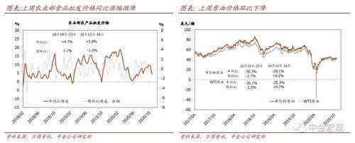 中金公司:境内外汇持有意愿上升     第10张