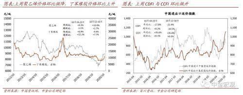 中金公司:境内外汇持有意愿上升     第13张