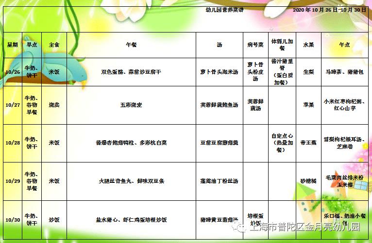 本周菜单  第九周(10月26日【必定赢】(图1)