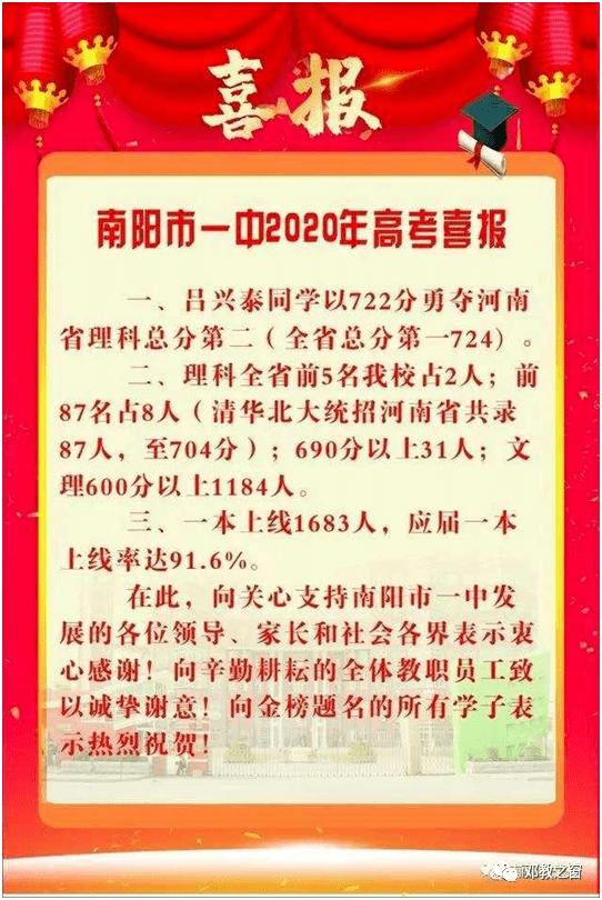 邓州加油!南阳城区及各县市2020高考成绩大数据出炉