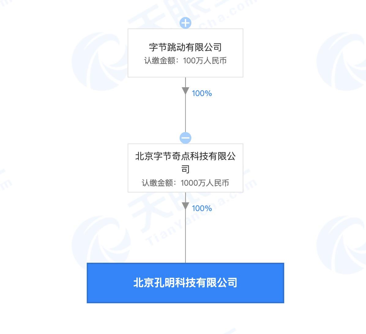 """字节跳动入股教育硬件品牌""""孔明科技"""""""