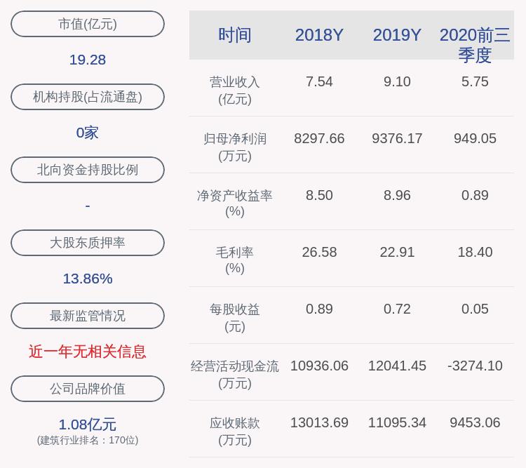 华立股份:27.8万股激励股票可解除限售,占比0.15%