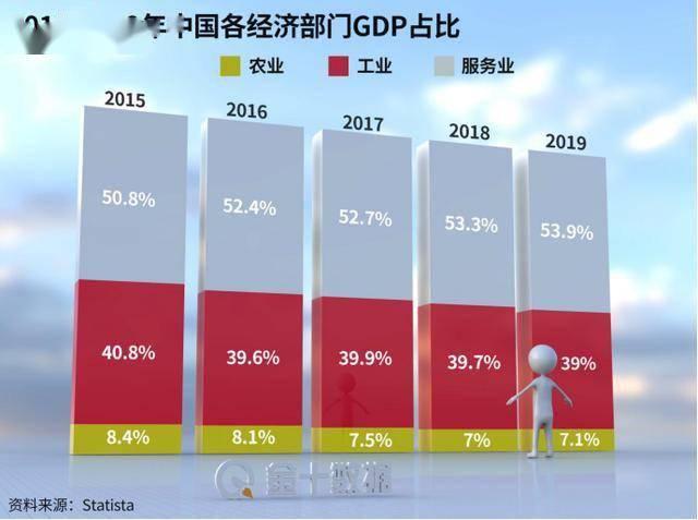 2020年中英法德gdp对比_31省份前三季度GDP公布啦