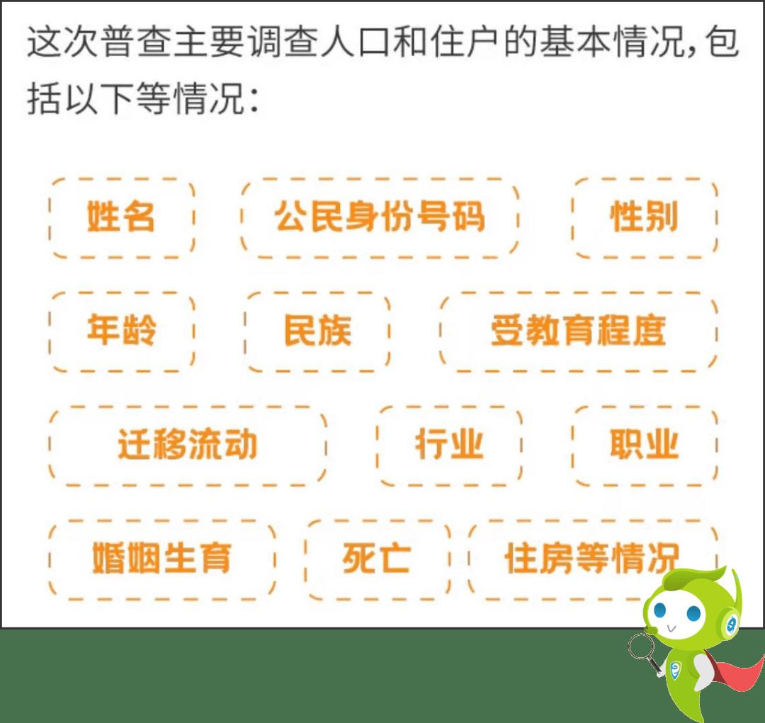 人口普查是什么时候_红河县第七次全国人口普查自主填报工作有序推进