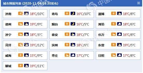 山东气温探底回升 明日天气变脸阴雨将至