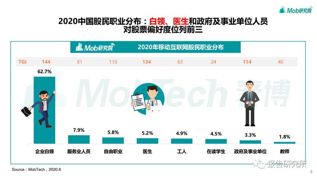 2020中国股民图鉴插图8