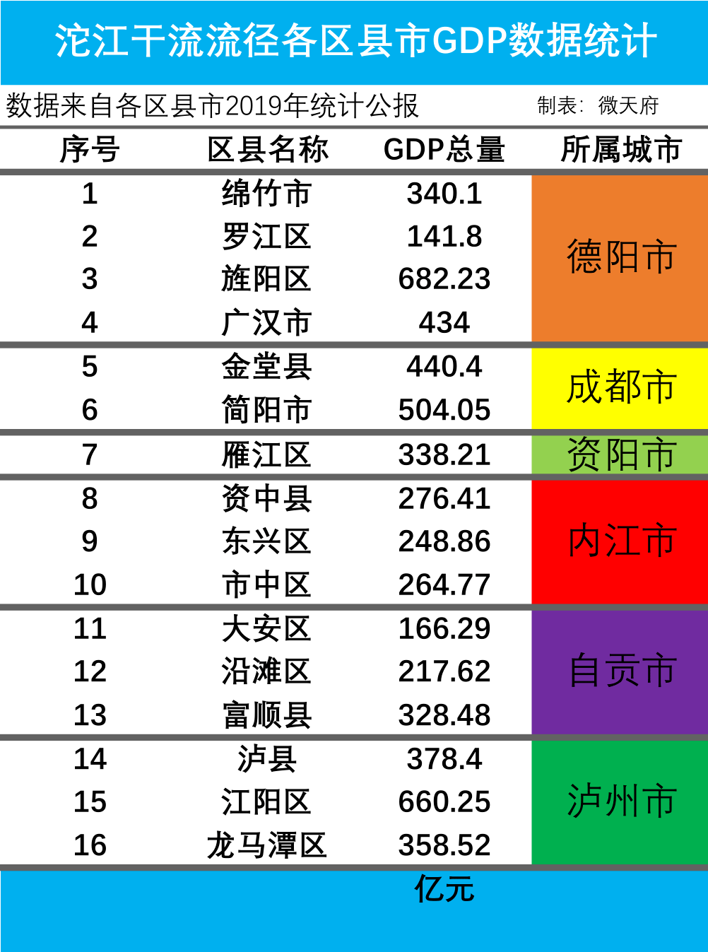 德阳各区县2020年gdp_2018年德阳灯会图片