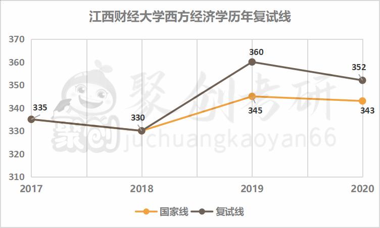 江西2021经济总量_江西经济管理干部学院