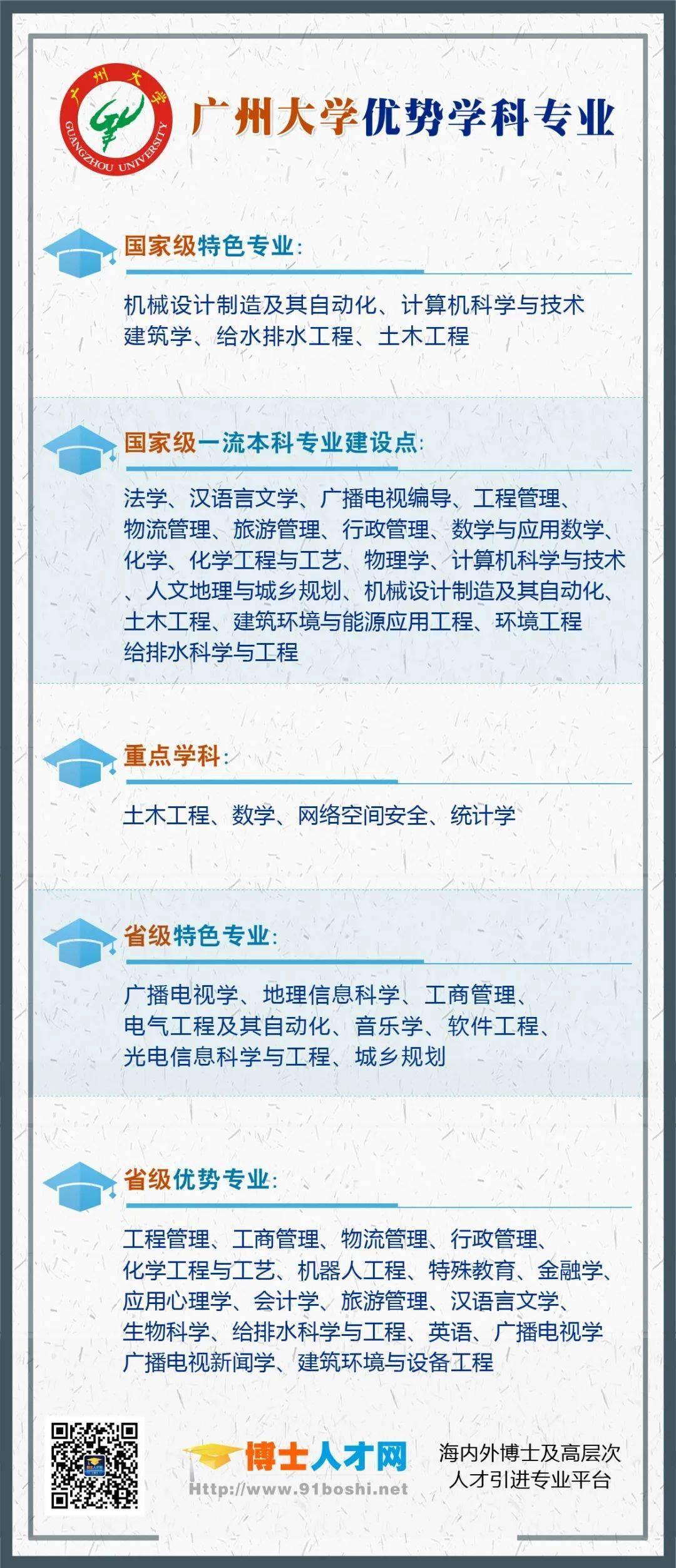 〖11月25日全球视频招聘会〗广州大学2020年海内外高层次人才招聘