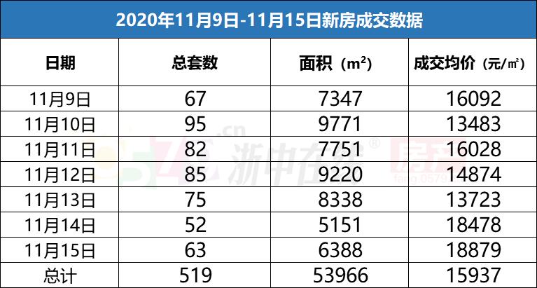 二手商品的交易价格能否计入GDP_广东统计局再度公告 2016深圳GDP达20078.58亿,首超广州